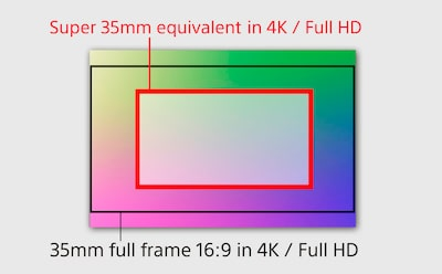 Frame as you see fit