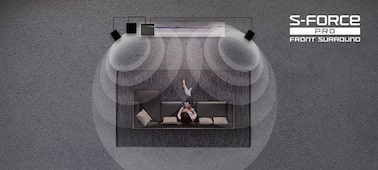 Picture of 7.2ch Home Theatre AV Receiver | STR-DN1080