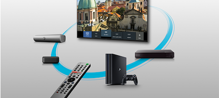 Easy control with smart remote for HDMI devices