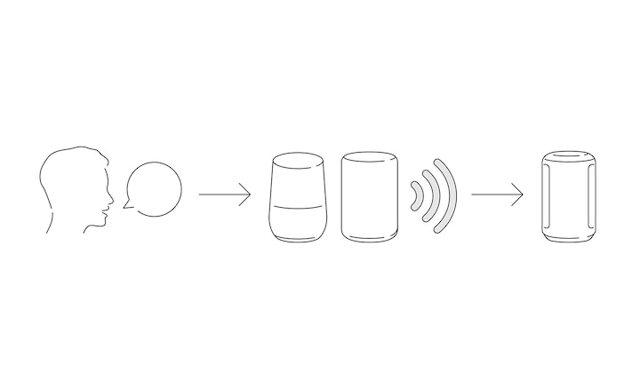 Voice control illustration