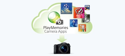 Support for PlayMemories Camera Apps (PMCA)