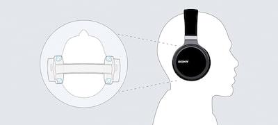 Enfolding closed-back design seals in sound
