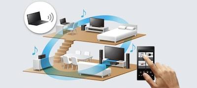 HDMI, optical digital and AV connectivity